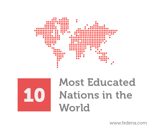 10 Countries With High Literacy Rate In The World Fedena Blog
