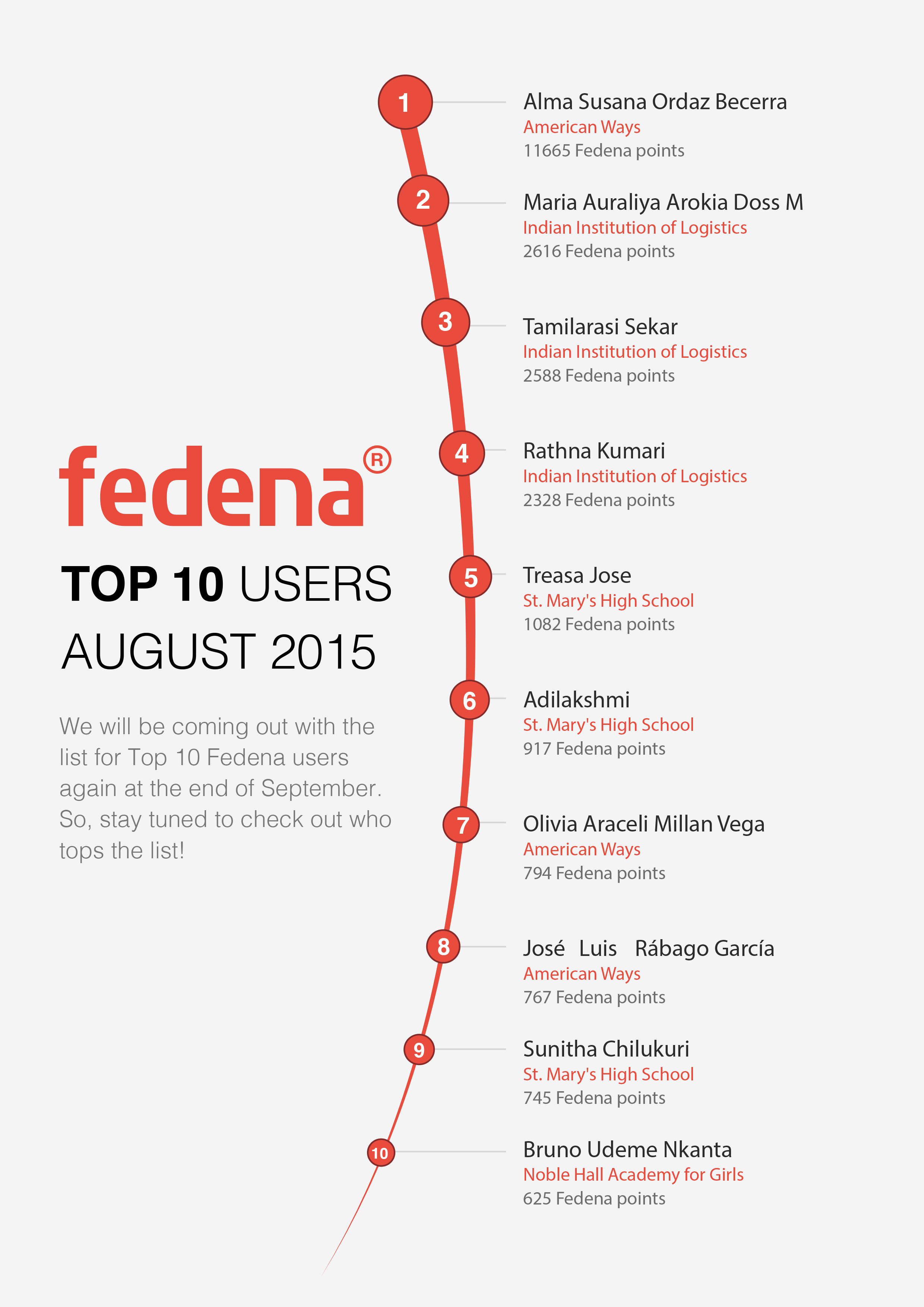 August-2015
