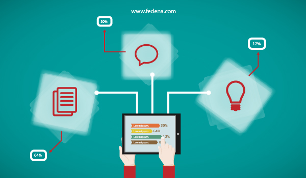 Fedena Virtual Classroom