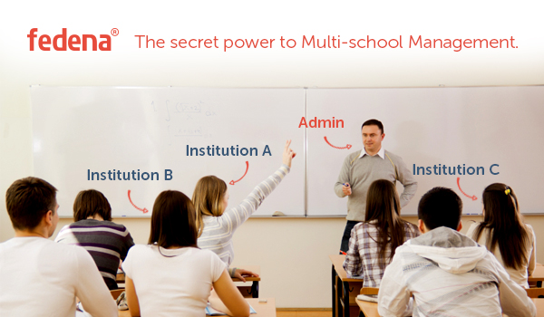Fedena School erp multi school system