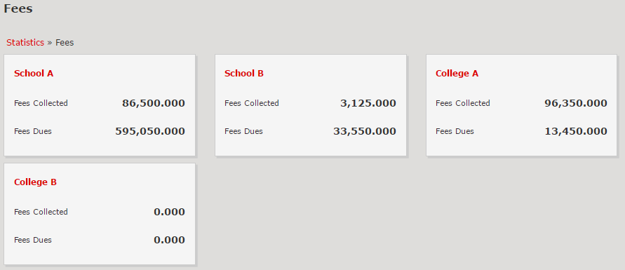 Multi School fedena school erp system screenshot 6