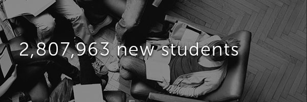 Fedena New student count