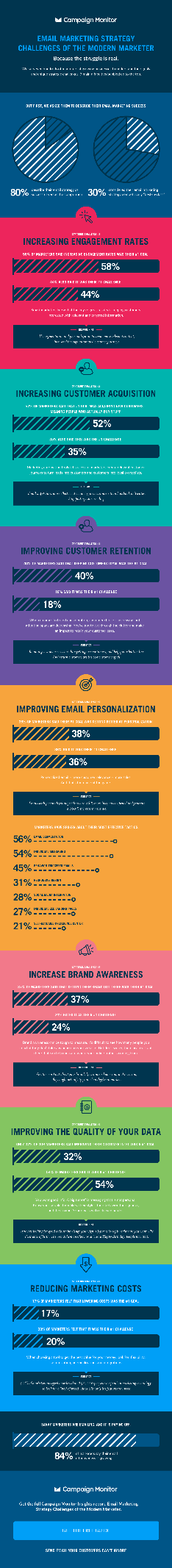 email marketing blog infographic